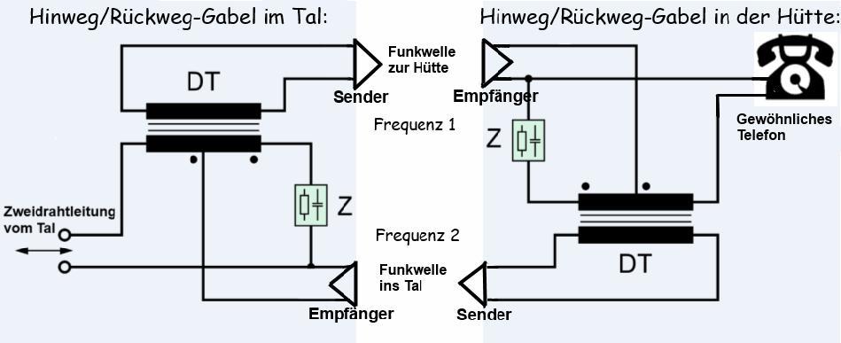 Erfreut Telefonleitungs Schaltplan Galerie - Der Schaltplan - greigo.com